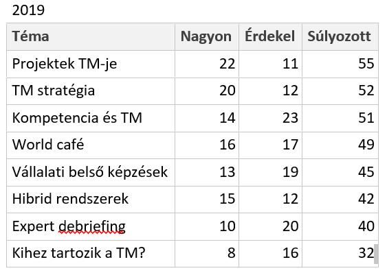 TM felmérés_2